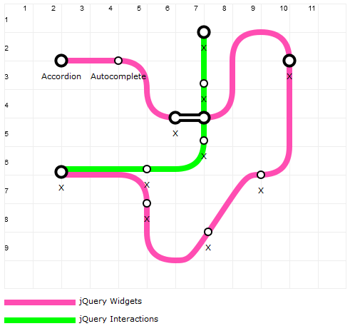 Custom Subway Map Creator.Subway Map Visualization Jquery Plugin Nik Kalyani S Blog